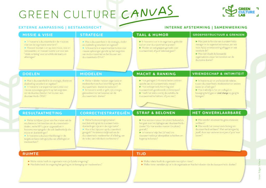 Green Culture Canvas   Green Culture Lab